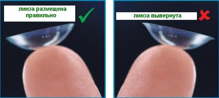 Определение правильности линзы