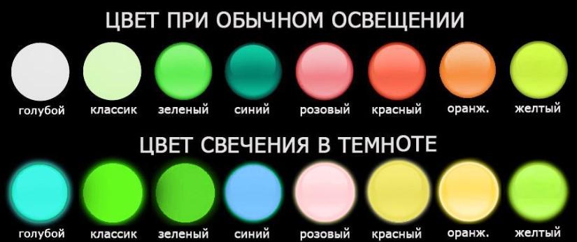 Цветовая гамма светящихся линз