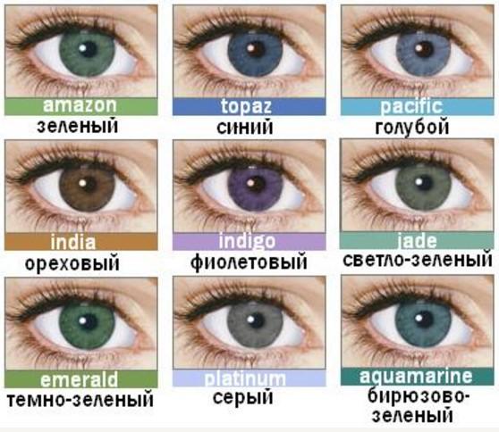Разновидности линз для карих глаз