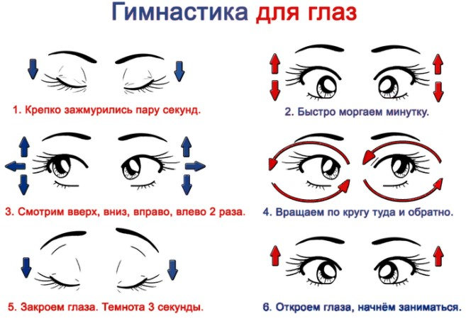 Физкультура для глаз