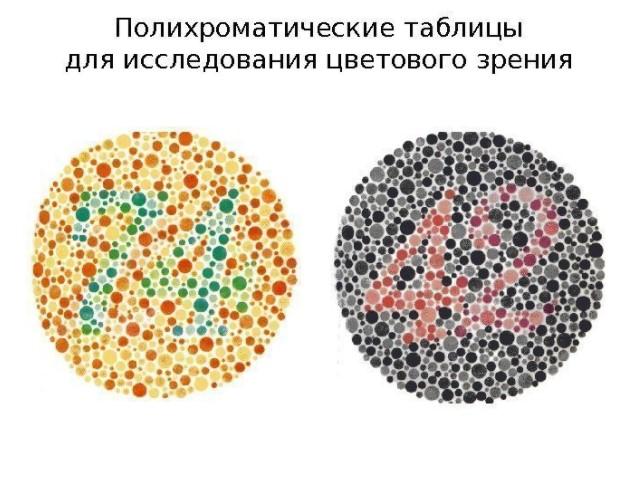 Полихроматические таблицы
