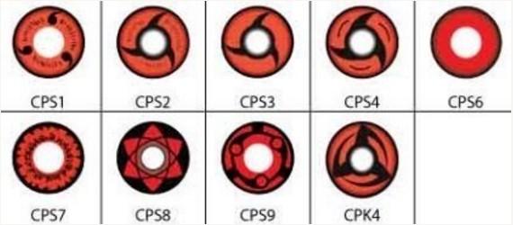 Типы глазных линз Шаринган