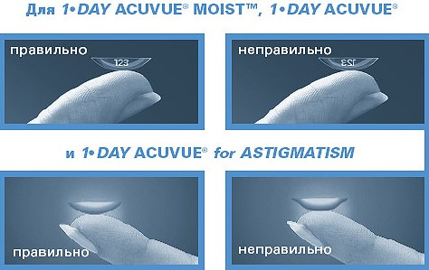 Правильное положение acuvue moist 1 day