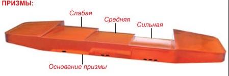 Тренажер для глаз Тонус состоит из трех призм