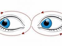 Восстановление зрения по методу Бейтса