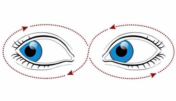 Гимнастика для глаз Бейтса