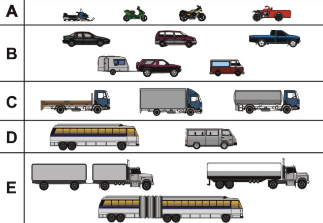 Категории транспортных средств