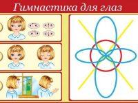 Комплекс упражнений по системе М. Уиндолфа
