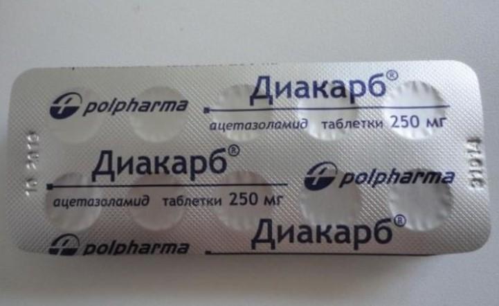 Пластинка таблеток Диакарб